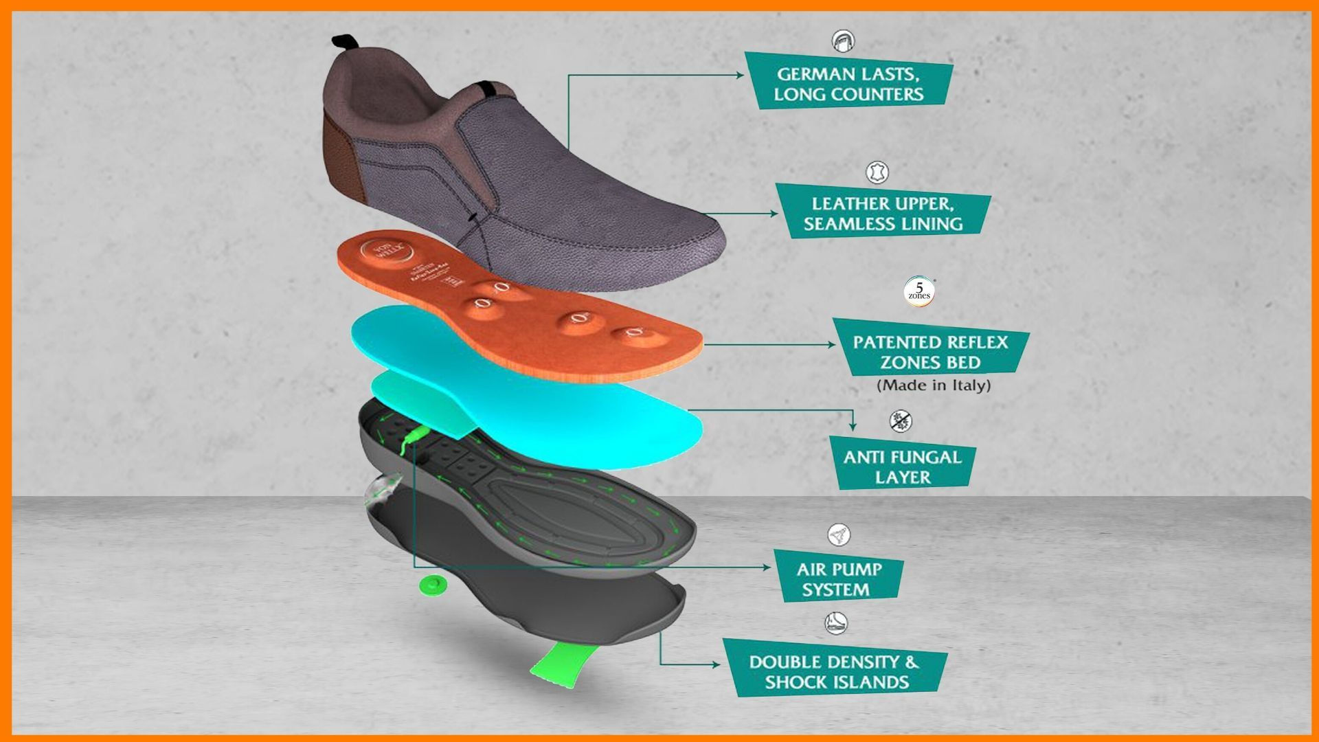 Features of Von Wellx's Shoes