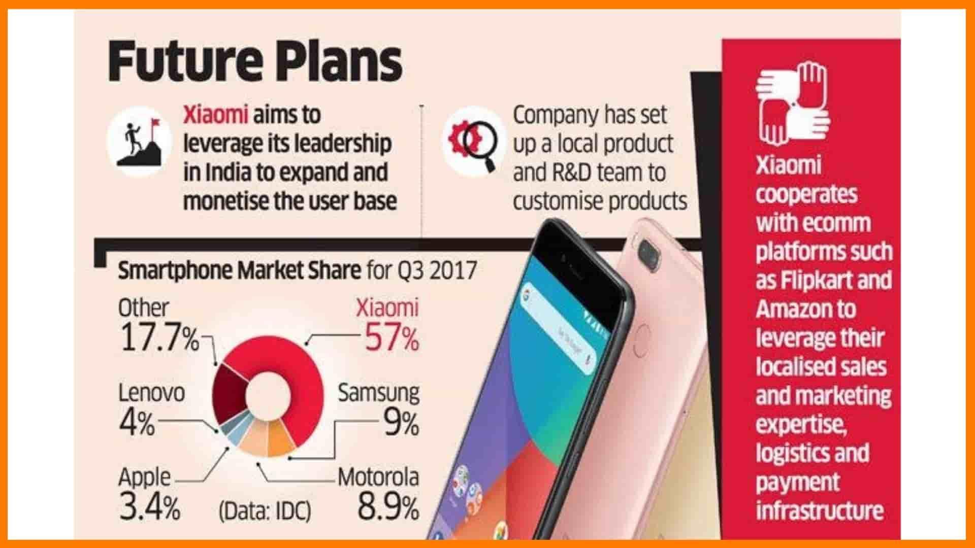 Xiaomi's Future Plans
